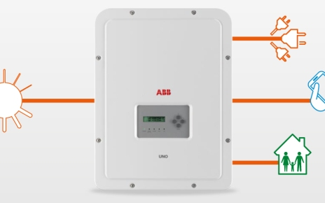 ABB UNO-DM-PLUS